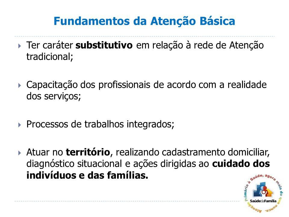 Fundamentos da Atenção Básica Ter caráter substitutivo em relação à rede de Atenção tradicional; Capacitação dos profissionais de acordo com a realida