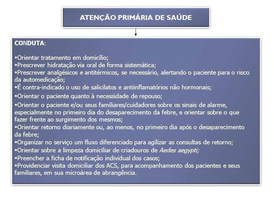 ATENÇÃO PRIMÁRIA DE SAÚDE CONDUTA: Orientar tratamento em domicílio; Prescrever hidratação via oral de forma sistemática; Prescrever analgésicos e ant