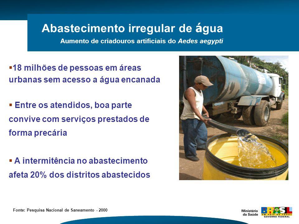 Abastecimento irregular de á gua Aumento de criadouros artificiais do Aedes aegypti 18 milhões de pessoas em áreas urbanas sem acesso a água encanada