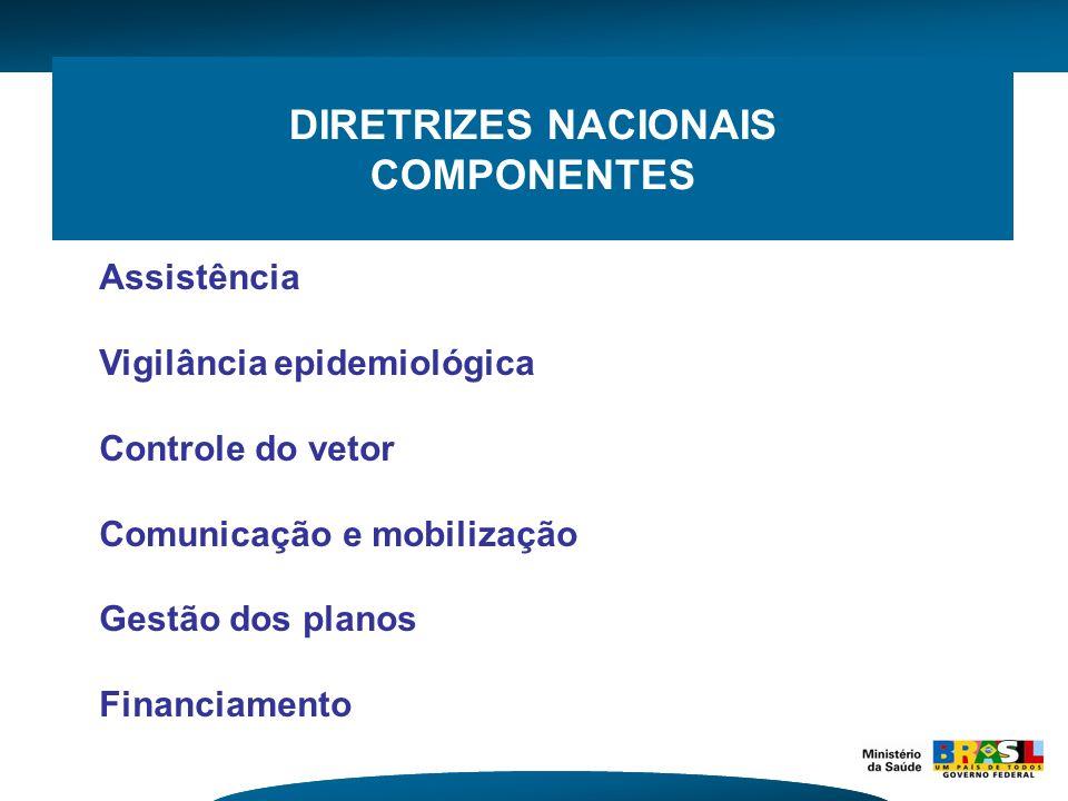 DIRETRIZES NACIONAIS COMPONENTES Assistência Vigilância epidemiológica Controle do vetor Comunicação e mobilização Gestão dos planos Financiamento
