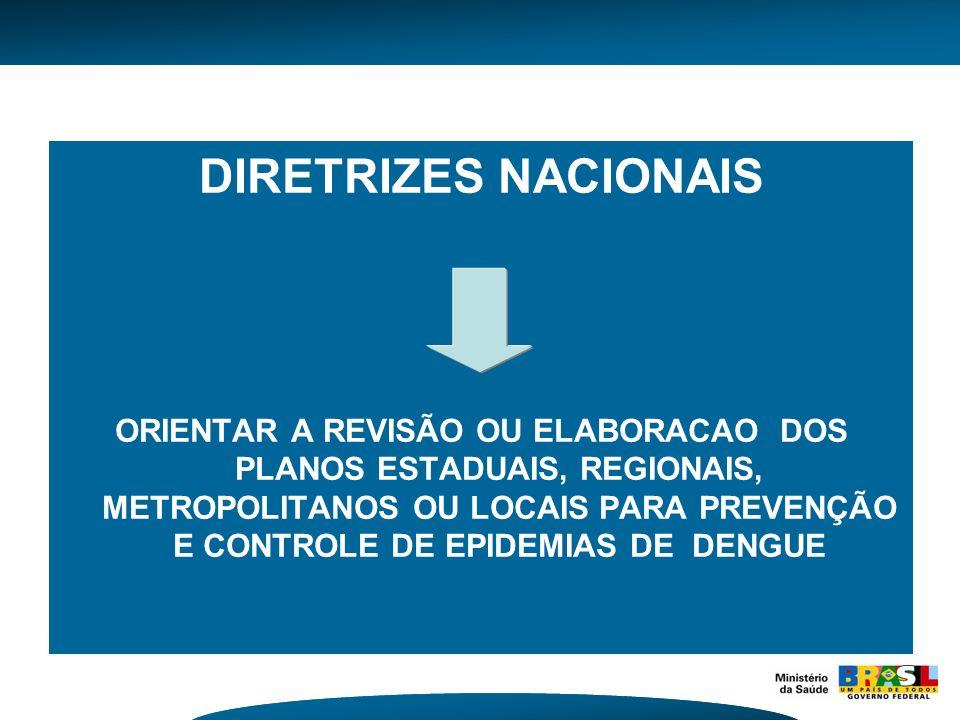 Aumento na mobilidade da população e do fluxo de turistas - potencial para ocorrência de epidemias TURISMO INTERNACIONAL 1970 - 1998 - de 250 mil para 4,8 milhões de turistas Entre 2002 e 2004, 38% dos turistas internacionais visitaram o Rio Em 2020 serão 14 milhões de turistas internacionais / ano Fontes: Instituto EcoBrasil