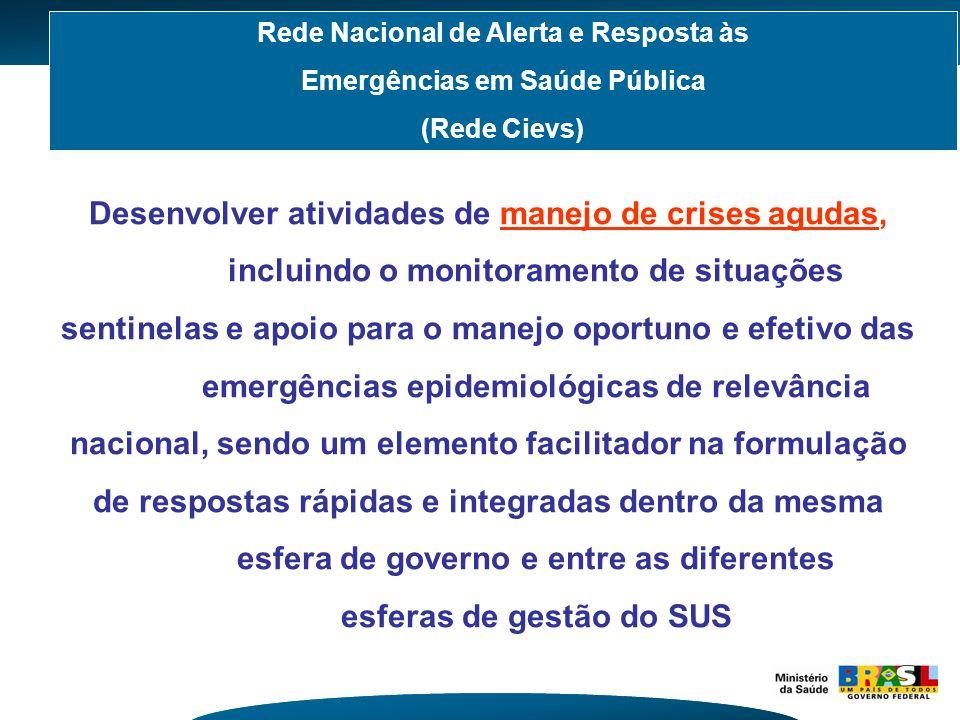Desenvolver atividades de manejo de crises agudas, incluindo o monitoramento de situações sentinelas e apoio para o manejo oportuno e efetivo das emer