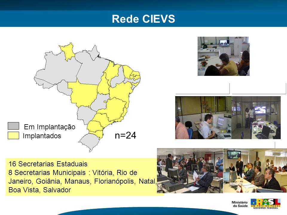 16 Secretarias Estaduais 8 Secretarias Municipais : Vitória, Rio de Janeiro, Goiânia, Manaus, Florianópolis, Natal, Boa Vista, Salvador Rede CIEVS Em