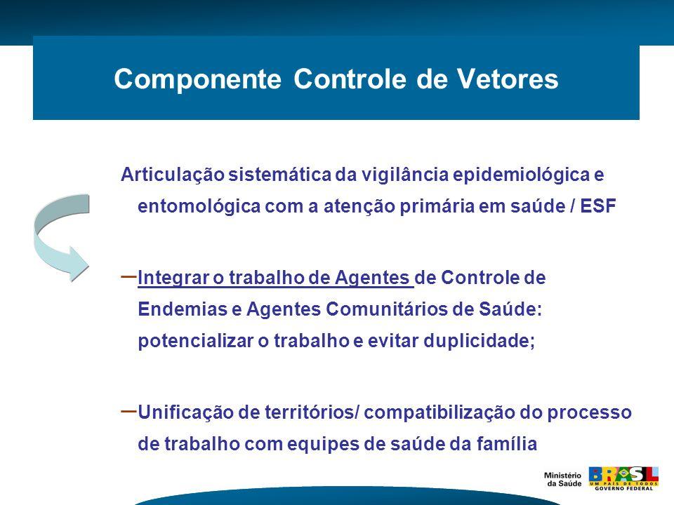 Componente Controle de Vetores Articulação sistemática da vigilância epidemiológica e entomológica com a atenção primária em saúde / ESF – Integrar o