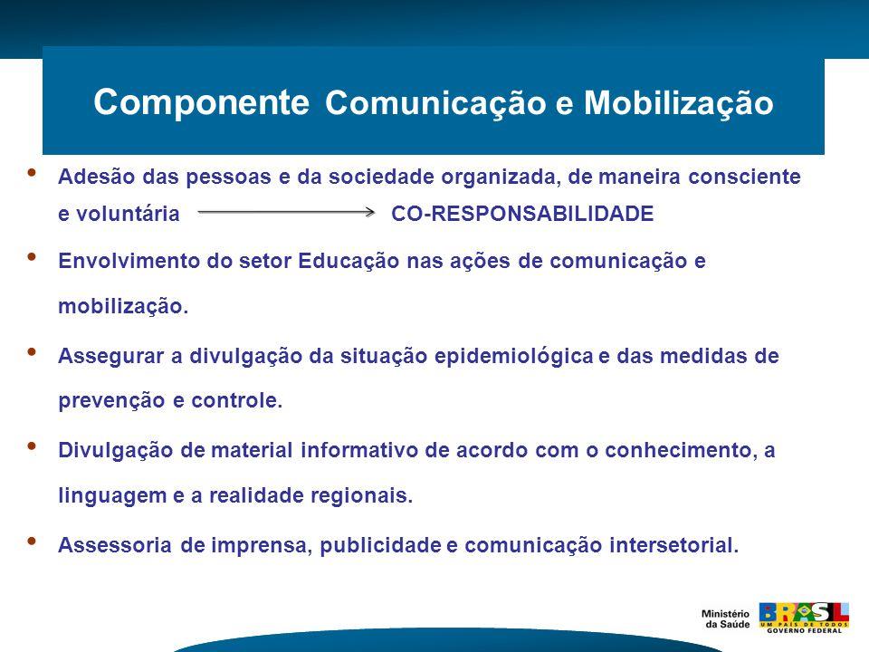 Componente Comunicação e Mobilização Adesão das pessoas e da sociedade organizada, de maneira consciente e voluntária CO-RESPONSABILIDADE Envolvimento