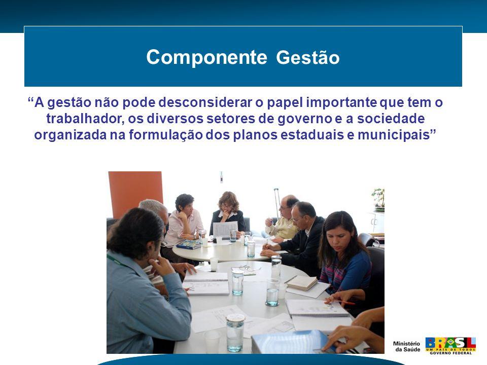 Componente Gestão A gestão não pode desconsiderar o papel importante que tem o trabalhador, os diversos setores de governo e a sociedade organizada na