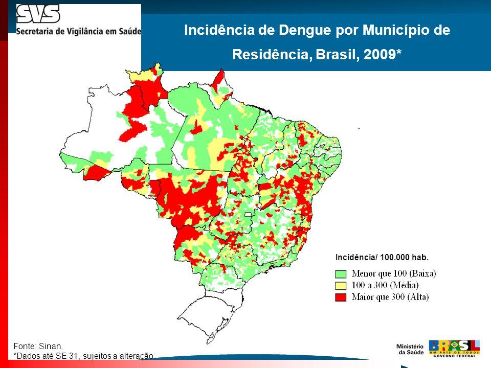 Casos confirmados de FHD.Brasil, 1990 – 2009* *Dados até semana 32.
