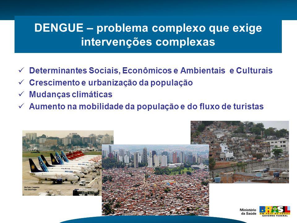 DENGUE – problema complexo que exige intervenções complexas Determinantes Sociais, Econômicos e Ambientais e Culturais Crescimento e urbanização da po