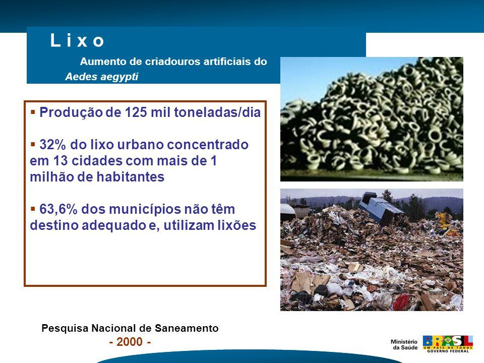 L i x o Aumento de criadouros artificiais do Aedes aegypti Produção de 125 mil toneladas/dia 32% do lixo urbano concentrado em 13 cidades com mais de
