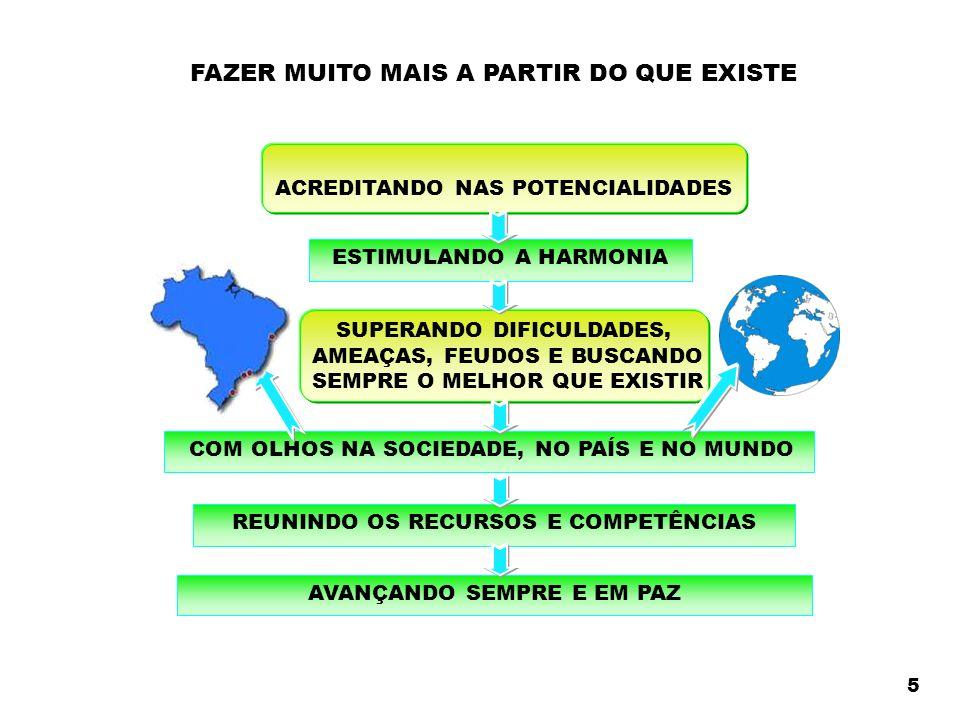 ENTÃO, A ESSÊNCIA DE TUDO GERANDO A RIQUEZA SOCIAL CRIANDO OU APRIMORANDO RESULTA EM CONQUISTAS, PARCERIAS, MELHOR GESTÃO PÚBLICA, A INTELIGÊNCIA NACIONAL PRODUTOS, PROCESSOS, SERVIÇOS,TECNOLOGIAS OU O SABER 6