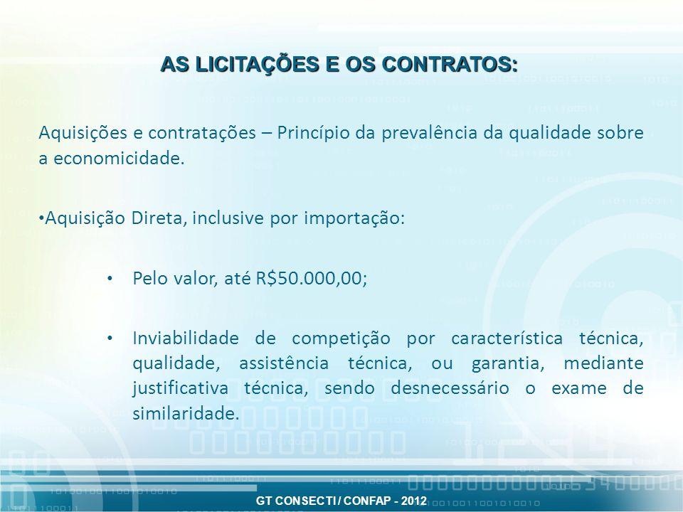 GT CONSECTI / CONFAP - 2012 GRUPO DE TRABALHO CONSECTI/CONFAP: Apoio institucional: CONSECTI CONFAP CNPq; CAPES; ABC; SBPC; CONFIES; FINEP; ABIPTI CNI/ANPEI