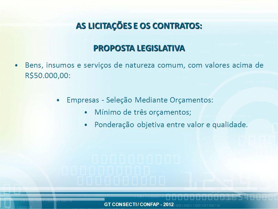 GT CONSECTI / CONFAP - 2012 Justificativas Técnicas para Aquisição Direta: Idoneidade; Questionamentos e impugnações – Comissão qualificada dos órgãos de controle.