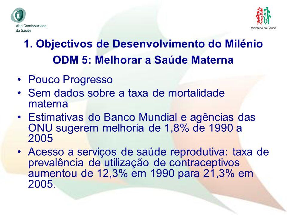 12 Pouco Progresso Sem dados sobre a taxa de mortalidade materna Estimativas do Banco Mundial e agências das ONU sugerem melhoria de 1,8% de 1990 a 20