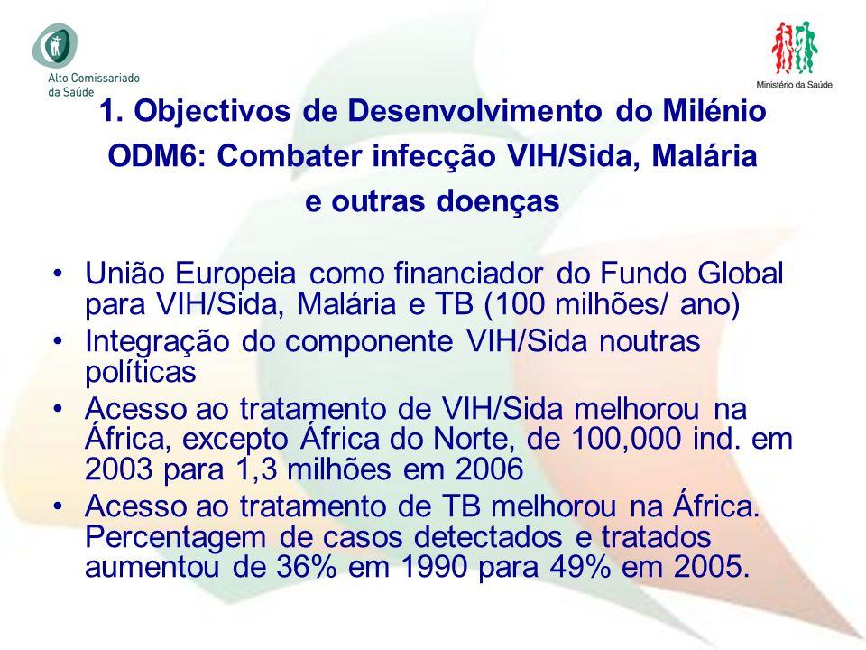 15 União Europeia como financiador do Fundo Global para VIH/Sida, Malária e TB (100 milhões/ ano) Integração do componente VIH/Sida noutras políticas