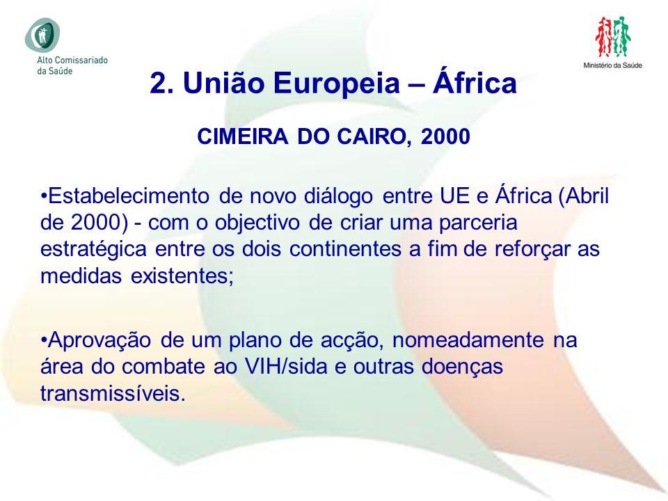 21 CIMEIRA DO CAIRO, 2000 Estabelecimento de novo diálogo entre UE e África (Abril de 2000) - com o objectivo de criar uma parceria estratégica entre
