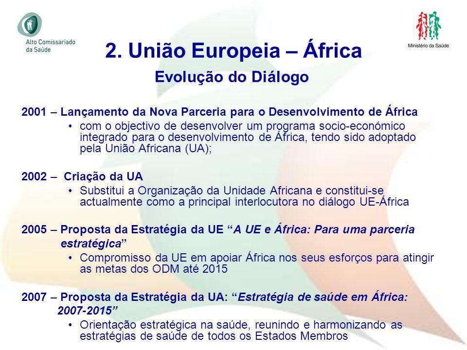 22 Evolução do Diálogo 2001 – Lançamento da Nova Parceria para o Desenvolvimento de África com o objectivo de desenvolver um programa socio-económico