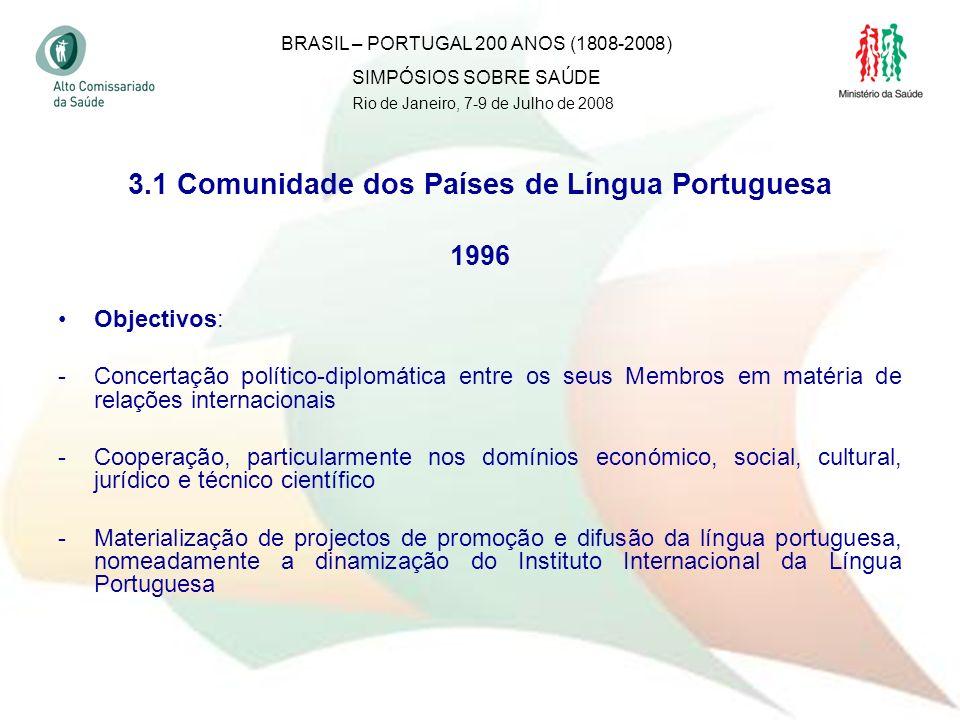 32 3.1 Comunidade dos Países de Língua Portuguesa 1996 Objectivos: -Concertação político-diplomática entre os seus Membros em matéria de relações inte