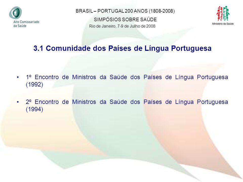 35 3.1 Comunidade dos Países de Língua Portuguesa 1º Encontro de Ministros da Saúde dos Países de Língua Portuguesa (1992) 2º Encontro de Ministros da