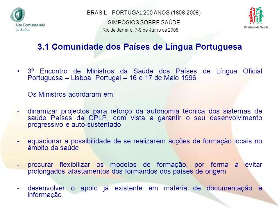 36 3.1 Comunidade dos Países de Língua Portuguesa 3º Encontro de Ministros da Saúde dos Países de Língua Oficial Portuguesa – Lisboa, Portugal – 16 e