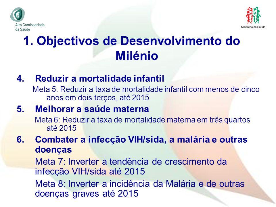 7 4.Reduzir a mortalidade infantil Meta 5: Reduzir a taxa de mortalidade infantil com menos de cinco anos em dois terços, até 2015 5.Melhorar a saúde