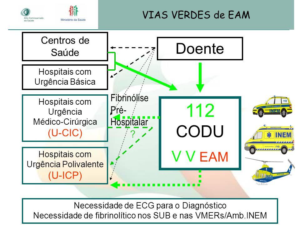 Doente Hospitais com Urgência Básica Hospitais com Urgência Médico-Cirúrgica (U-CIC) Hospitais com Urgência Polivalente (U-ICP) Centros de Saúde 112 C