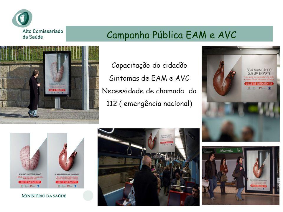 Campanha Pública EAM e AVC Capacitação do cidadão Sintomas de EAM e AVC Necessidade de chamada do 112 ( emergência nacional)