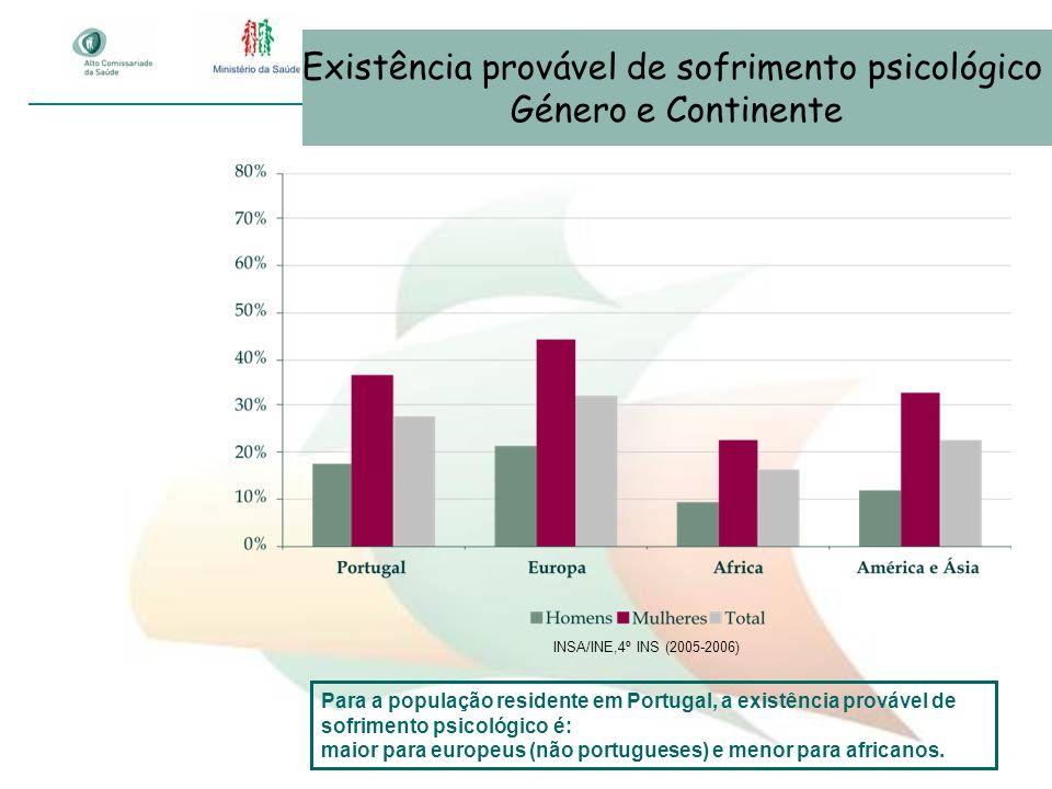 Existência provável de sofrimento psicológico Género e Continente INSA/INE,4º INS (2005-2006) Para a população residente em Portugal, a existência pro