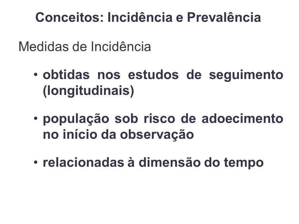 Medidas de Incidência obtidas nos estudos de seguimento (longitudinais) população sob risco de adoecimento no início da observação relacionadas à dimensão do tempo Conceitos: Incidência e Prevalência