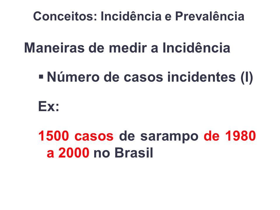 Maneiras de medir a Incidência Número de casos incidentes (I) Ex: 1500 casos de sarampo de 1980 a 2000 no Brasil Conceitos: Incidência e Prevalência