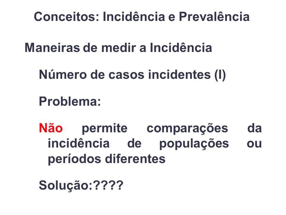 Maneiras de medir a Incidência Número de casos incidentes (I) Problema: Não permite comparações da incidência de populações ou períodos diferentes Solução: .