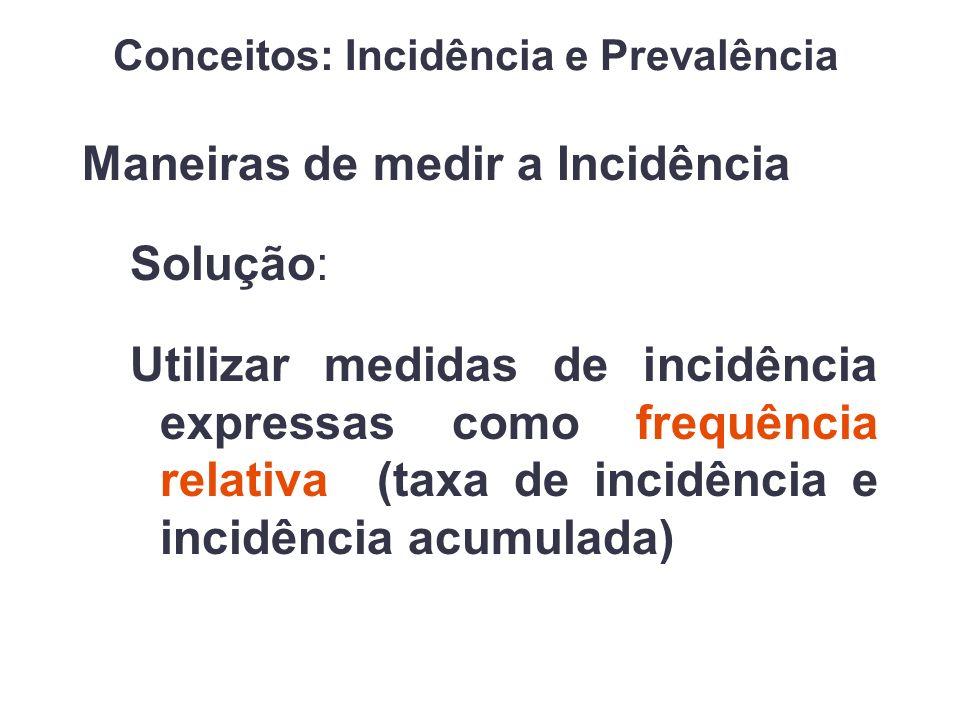Maneiras de medir a Incidência Solução: Utilizar medidas de incidência expressas como frequência relativa (taxa de incidência e incidência acumulada) Conceitos: Incidência e Prevalência