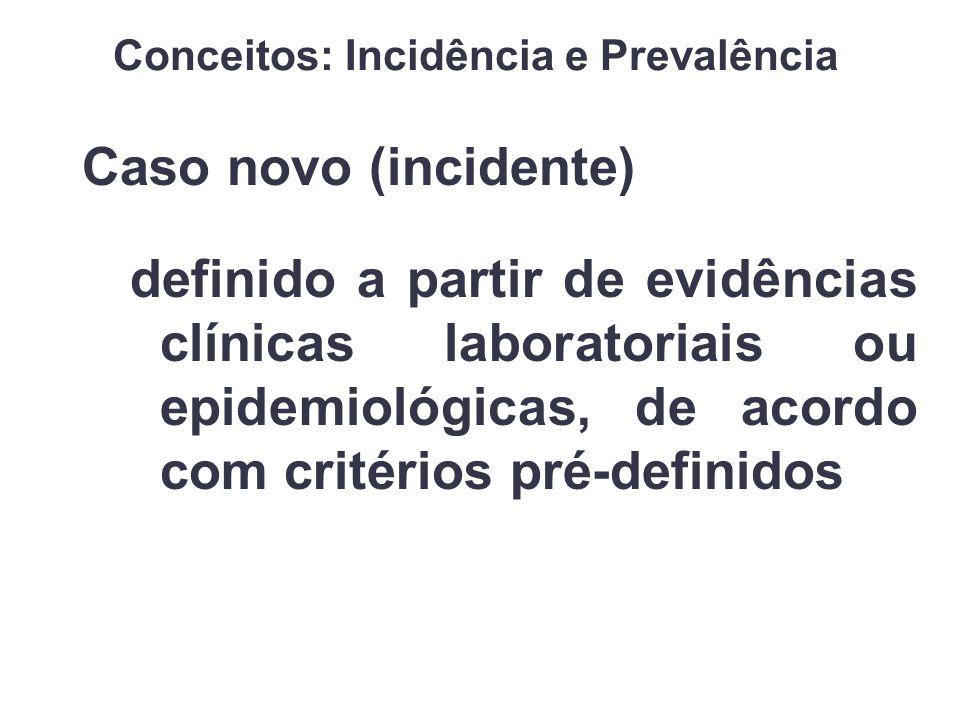 Caso novo (incidente) definido a partir de evidências clínicas laboratoriais ou epidemiológicas, de acordo com critérios pré-definidos Conceitos: Incidência e Prevalência