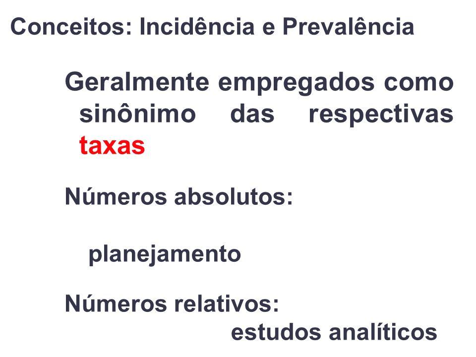 Geralmente empregados como sinônimo das respectivas taxas Números absolutos: planejamento Números relativos: estudos analíticos Conceitos: Incidência e Prevalência