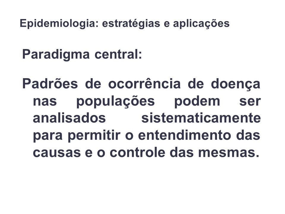Epidemiologia: estratégias e aplicações Paradigma central: Padrões de ocorrência de doença nas populações podem ser analisados sistematicamente para permitir o entendimento das causas e o controle das mesmas.