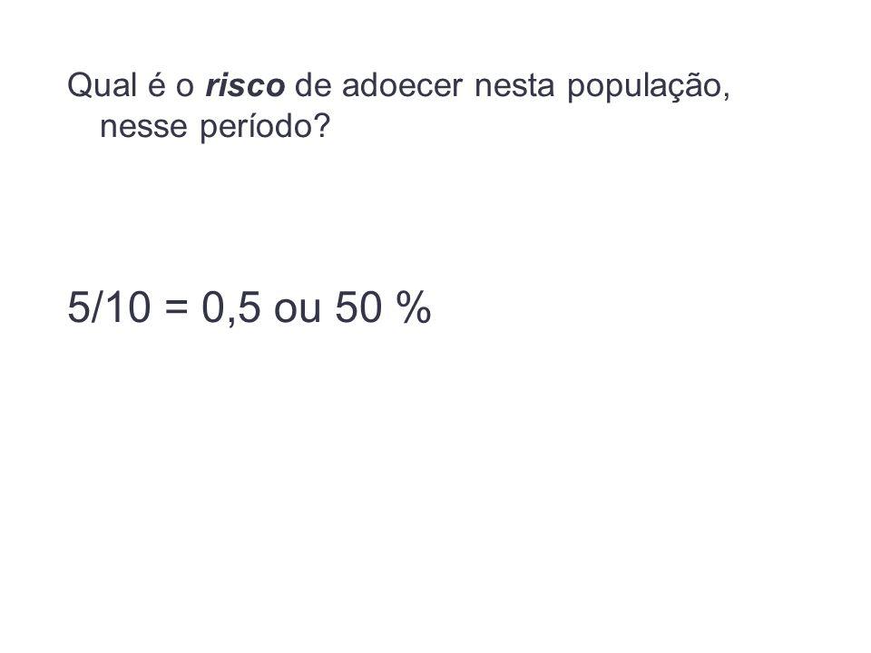 5/10 = 0,5 ou 50 %