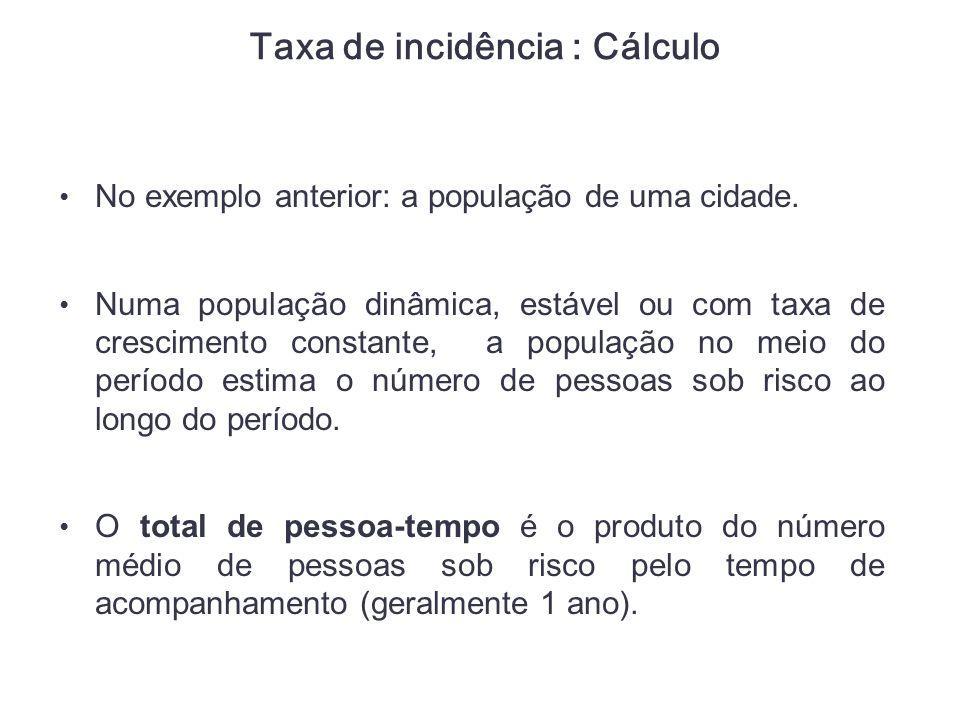 No exemplo anterior: a população de uma cidade.