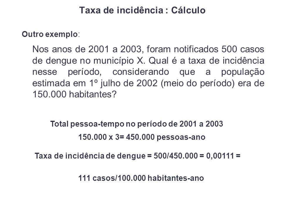 Outro exemplo: Nos anos de 2001 a 2003, foram notificados 500 casos de dengue no município X.