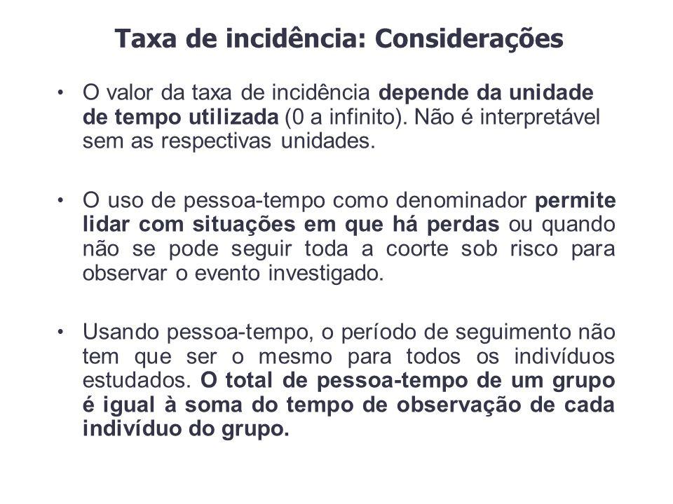 Taxa de incidência: Considerações O valor da taxa de incidência depende da unidade de tempo utilizada (0 a infinito).