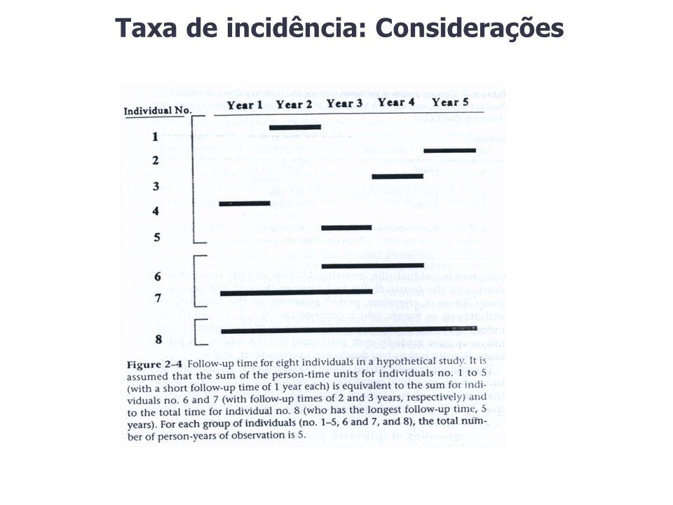 Taxa de incidência: Considerações