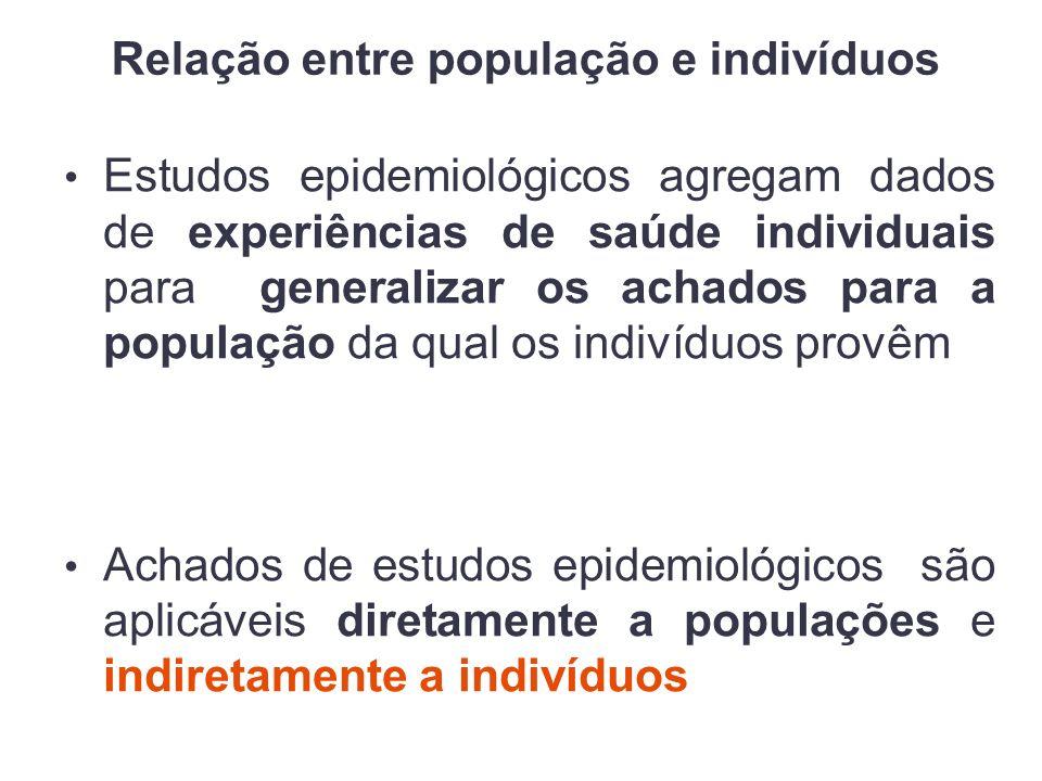Relação entre população e indivíduos Estudos epidemiológicos agregam dados de experiências de saúde individuais para generalizar os achados para a população da qual os indivíduos provêm Achados de estudos epidemiológicos são aplicáveis diretamente a populações e indiretamente a indivíduos