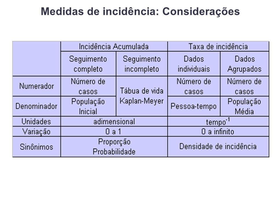 Medidas de incidência: Considerações