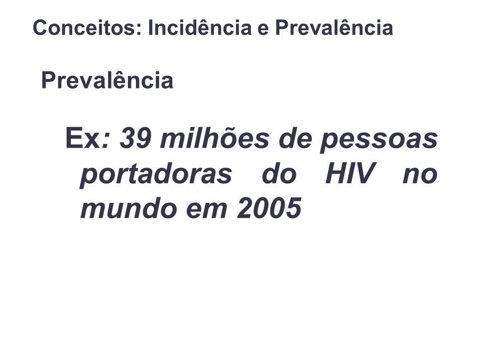 Prevalência Ex: 39 milhões de pessoas portadoras do HIV no mundo em 2005 Conceitos: Incidência e Prevalência