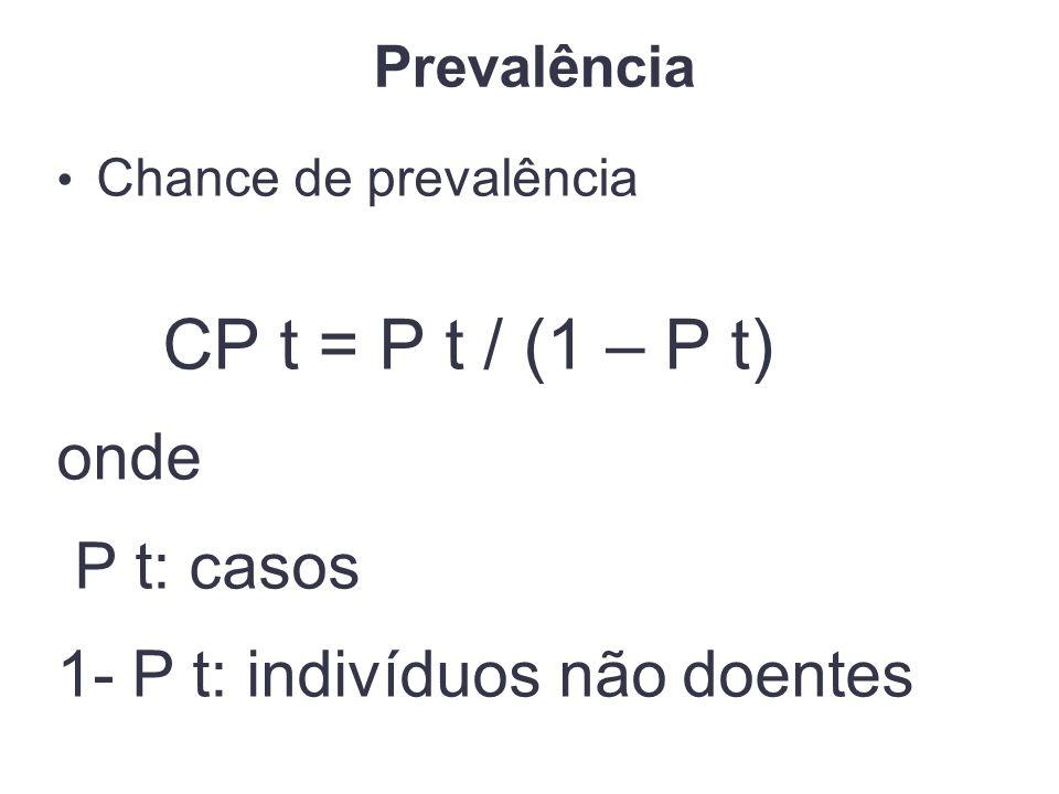 Prevalência Chance de prevalência CP t = P t / (1 – P t) onde P t: casos 1- P t: indivíduos não doentes