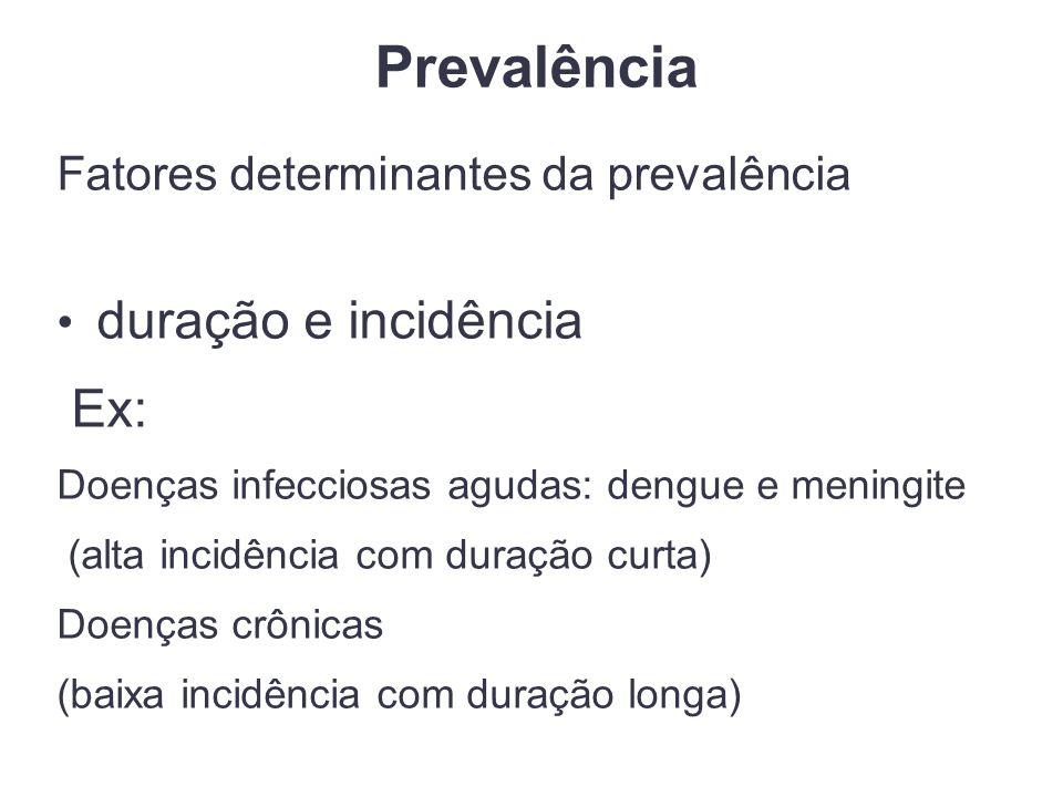 Prevalência Fatores determinantes da prevalência duração e incidência Ex: Doenças infecciosas agudas: dengue e meningite (alta incidência com duração curta) Doenças crônicas (baixa incidência com duração longa)