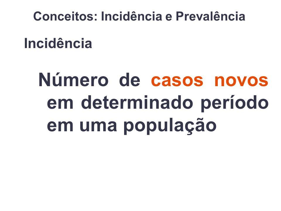 Incidência Número de casos novos em determinado período em uma população Conceitos: Incidência e Prevalência