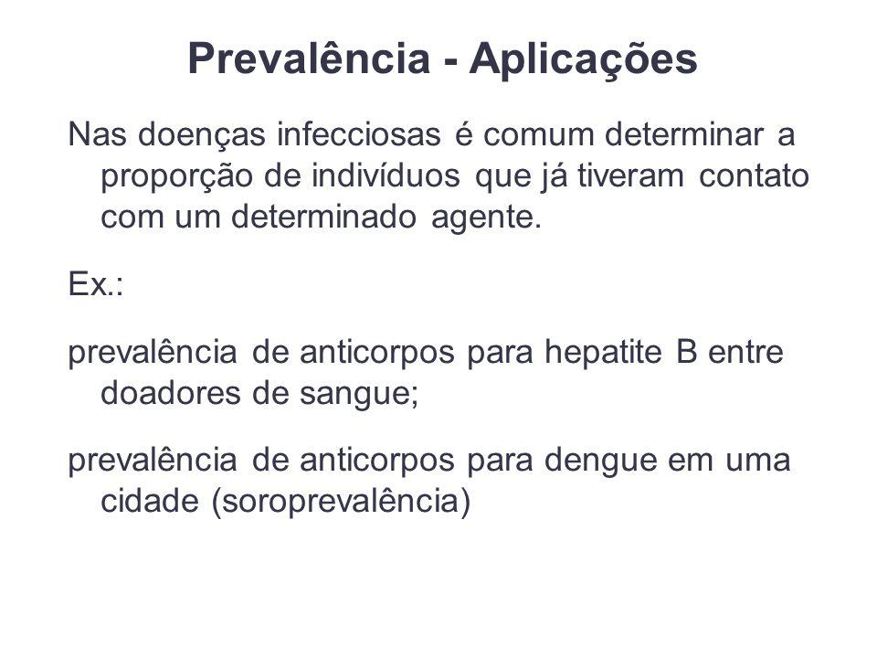 Prevalência - Aplicações Nas doenças infecciosas é comum determinar a proporção de indivíduos que já tiveram contato com um determinado agente.