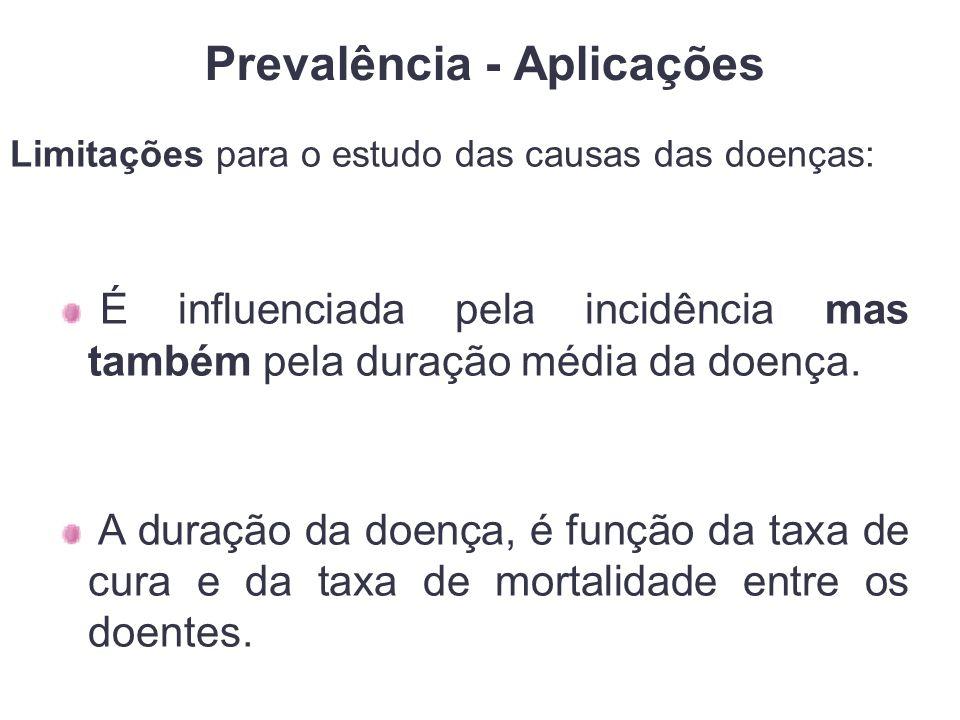 Prevalência - Aplicações Limitações para o estudo das causas das doenças: É influenciada pela incidência mas também pela duração média da doença.