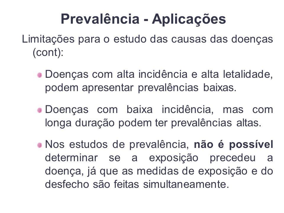 Prevalência - Aplicações Limitações para o estudo das causas das doenças (cont): Doenças com alta incidência e alta letalidade, podem apresentar prevalências baixas.