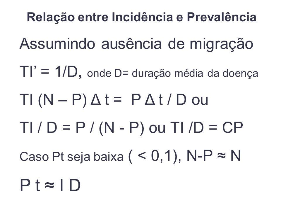 Relação entre Incidência e Prevalência Assumindo ausência de migração TI = 1/D, onde D= duração média da doença TI (N – P) Δ t = P Δ t / D ou TI / D = P / (N - P) ou TI /D = CP Caso Pt seja baixa ( < 0,1), N-P N P t I D