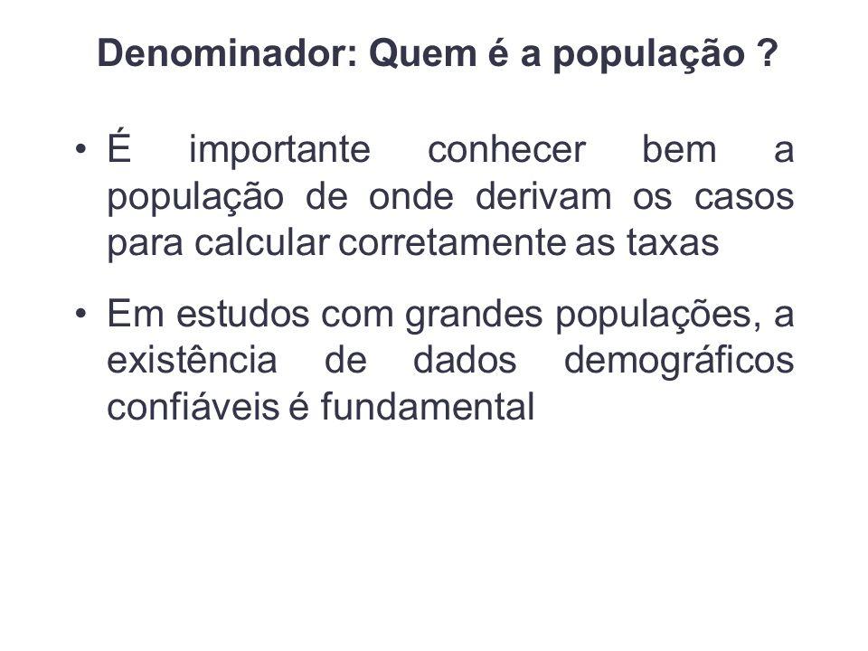 Denominador: Quem é a população .